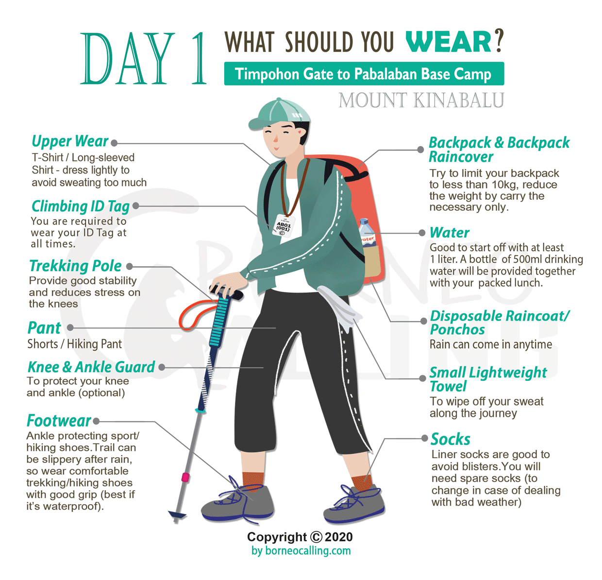 What to wear for Mount Kinabalu
